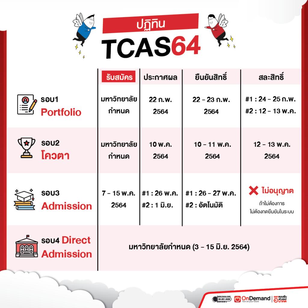 ปฏิทินTCAS64