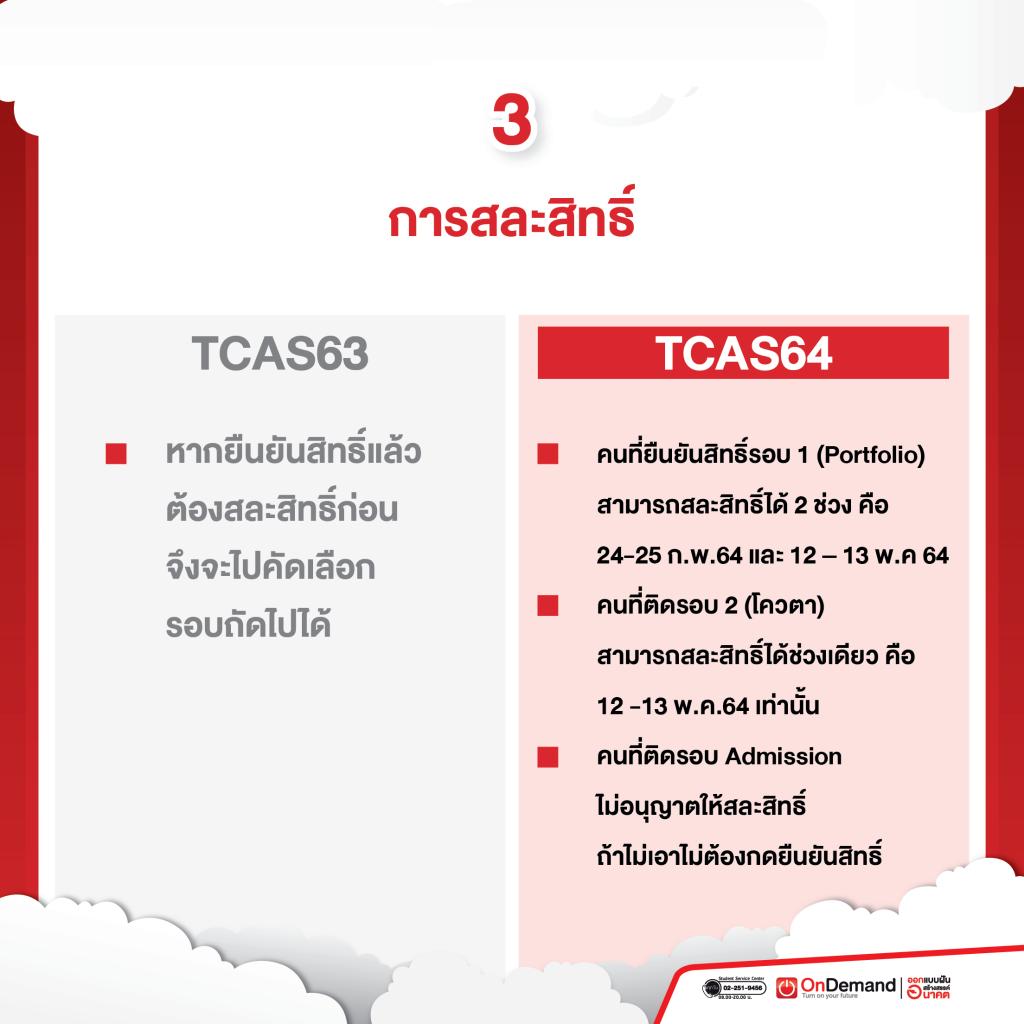 สรุป สอบเข้ามหาลัย TCAS64 มีอะไรเปลี่ยน ไปบ้าง!? - OnDemand